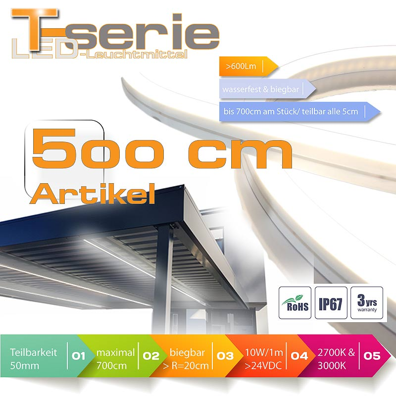 T-Serie in Standardlaenge 5m
