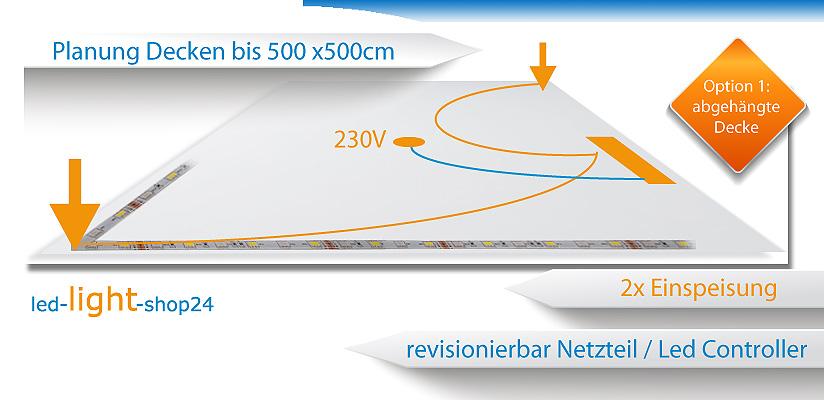 Anschluss und Verlegung der Kabel bei indirekten Deckenbeleuchtungen