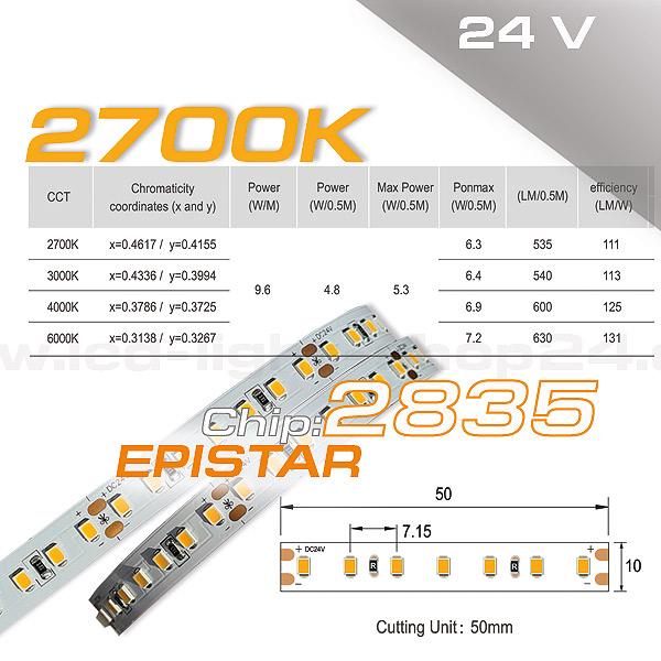 LED Strip warmweiss 2700K smd2835 mit bester Energieeffizienz und Helligkeit für LED Beleuchtung