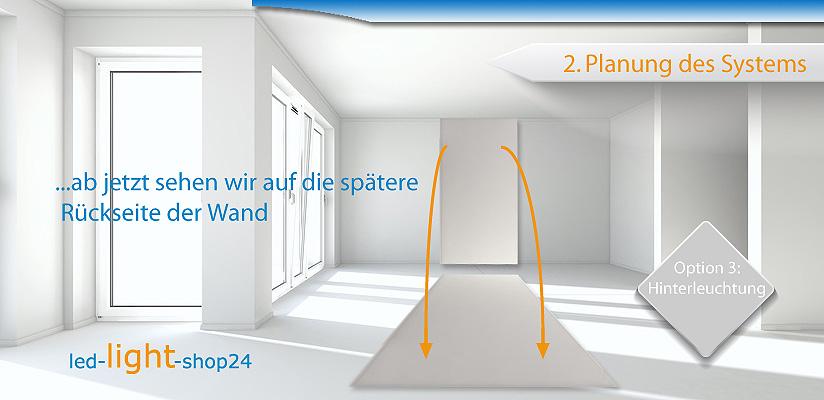 hinterleuchtung in led planen und erfolgreich mit led strips beleuchten. Black Bedroom Furniture Sets. Home Design Ideas
