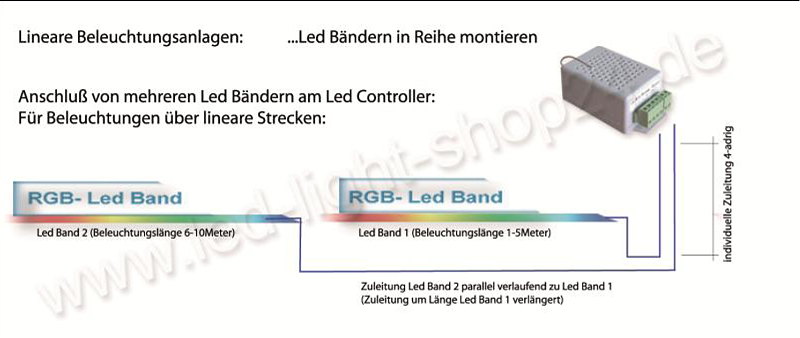 led controller anschlie en led band led controller und. Black Bedroom Furniture Sets. Home Design Ideas