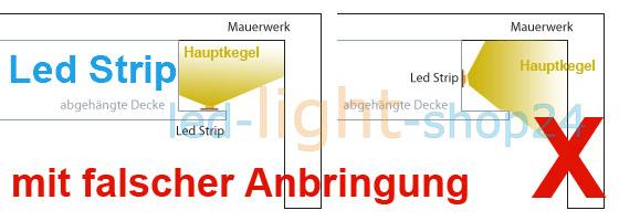 Led Strip bei Deckenbeleuchtung Led Strip montieren richtig planen ...