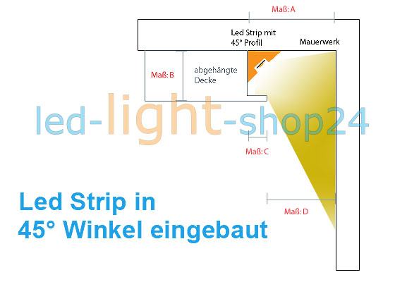 led strip bei deckenbeleuchtung led strip montieren richtig planen wi. Black Bedroom Furniture Sets. Home Design Ideas